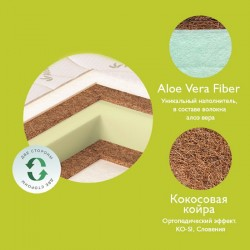Круглый матрас Плитекс Aloe Vera Ring