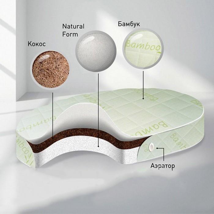 Natural form матрас купить где в перми можно купить матрас